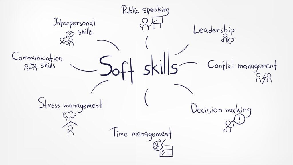 Soft Skills door IPro Training NL